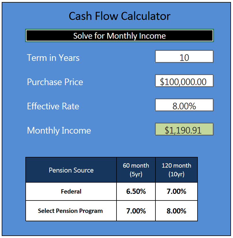 Structured Cash Flow Calculator example