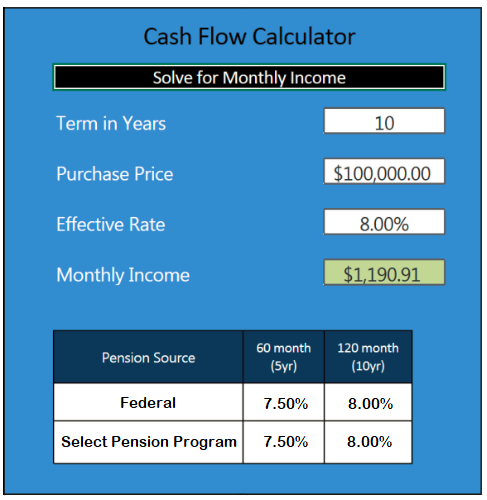 Structured Cash Flow Calculator example