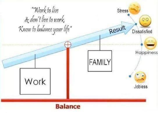 Find din balance