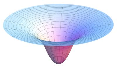 Luminosity Analysis