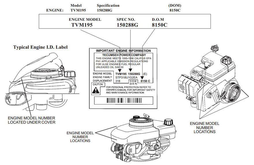 Tecumseh engine model identification lablel location and breakdown