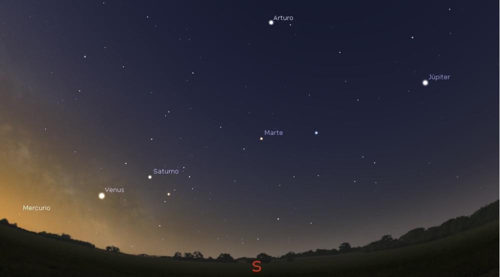 Planetas antes del amanecer, 40 grados latitud Norte. Enero y Febrero 2016.