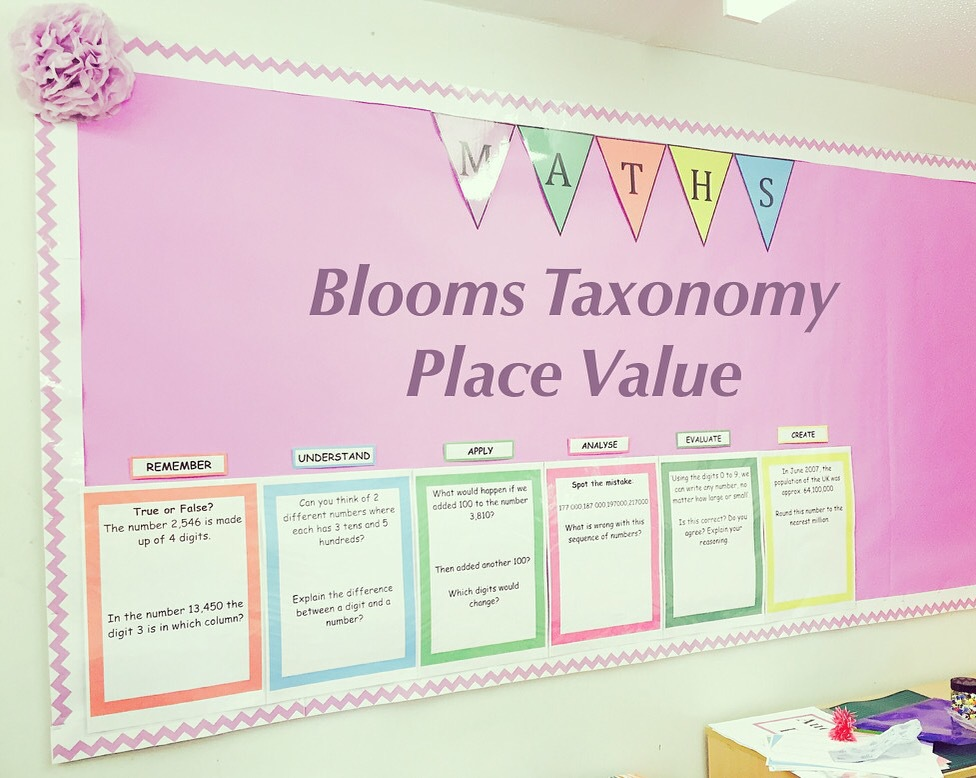 BLOOMS TAXONOMY- PLACE VALUE Q's