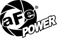 AFE Power Filters