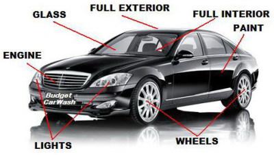 Complete Auto Detailing