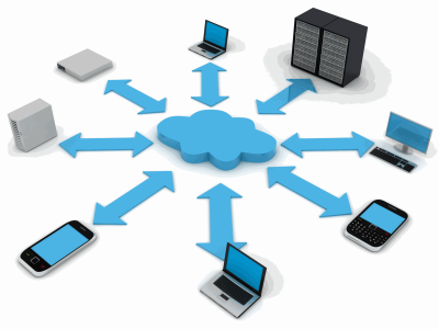 Virtualization Solutions