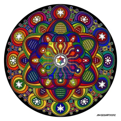 An Art Based, Interdisciplinary Lesson Plan - Mandalas