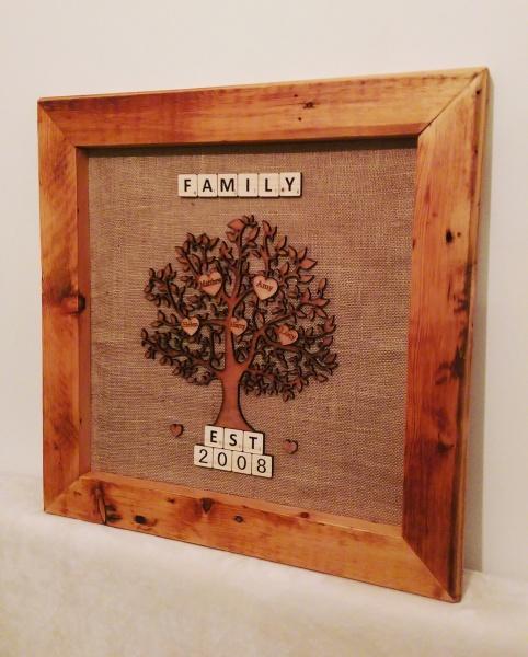 Shop Family Trees