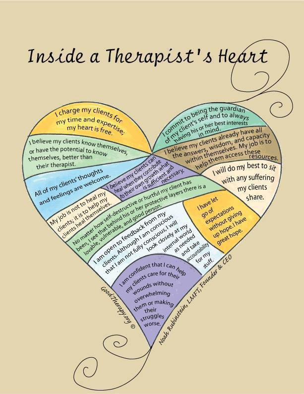 I found this beautiful drawing of a therapists heart online! its  completely accurate x