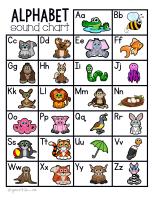 FREE Alphabet Chart