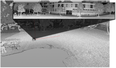 A virtual camera generating an image from pointcloud data