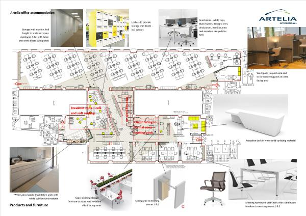 Artelia - furniture concept