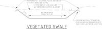 Civil Engineering, Erosion and Sediment Control, Vegetative Swale