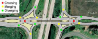 Diverging Diamond Interchange Berks County PA, Traffic Engineering