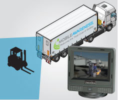 Mobile Awareness Back-up Camera Systems