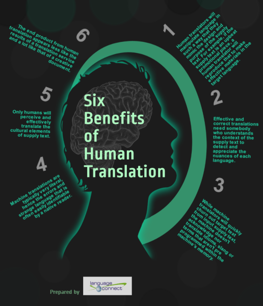 Benefits of Human Translation