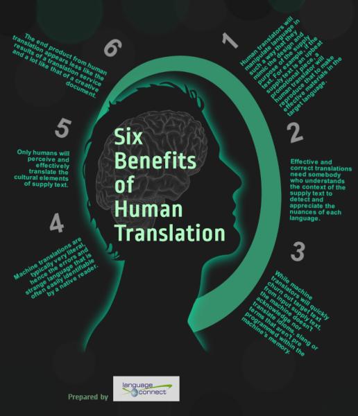 Benefits of Human Translation
