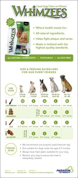 WHIMZEES Feeding Guide Original English Version