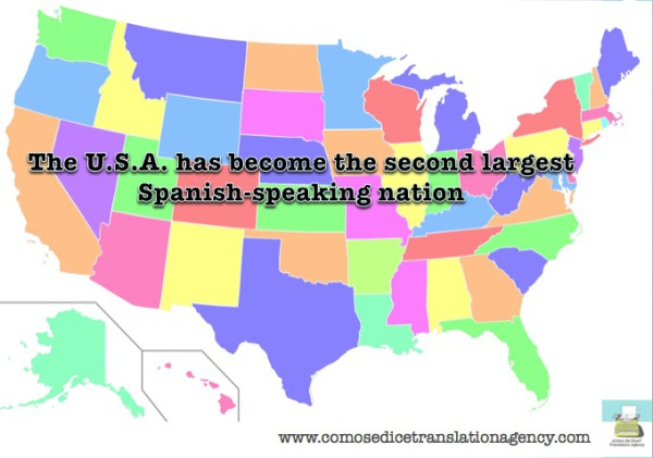 Spanish is the Second most spoken language in the United States
