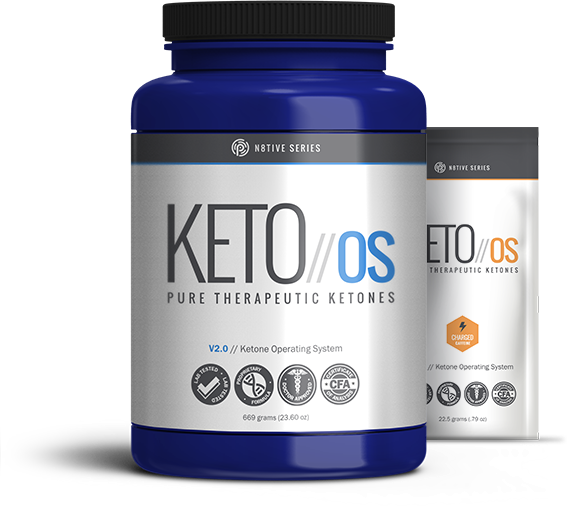 Learn more about how Ketones can change your life!