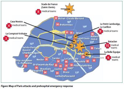 Paris Terror Attacks: Medical Response Perspectives