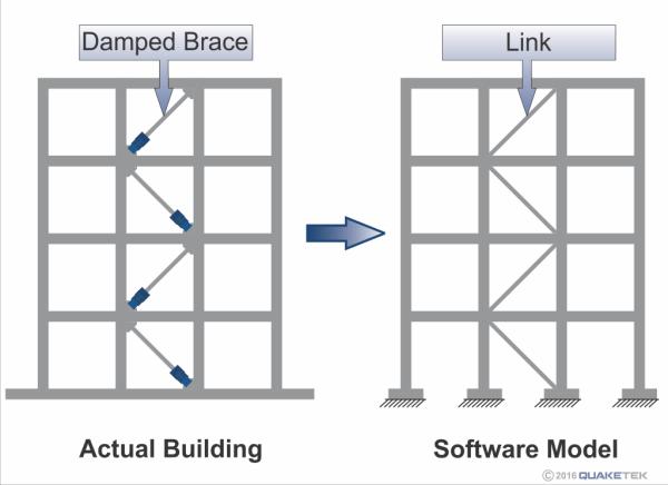Modeling Seismic Friction Damper