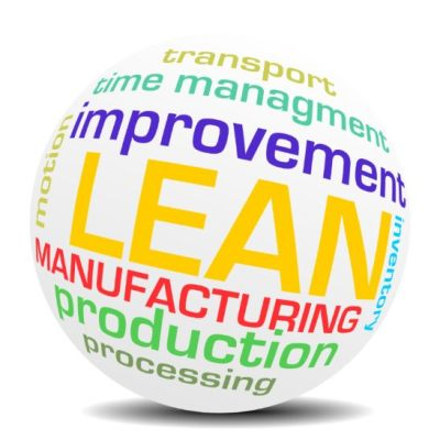 LEAN QUALITY MANAGEMENT SYSTEM