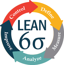 LEAN SIX SIGMA GREEN BELT PROFESSIONAL