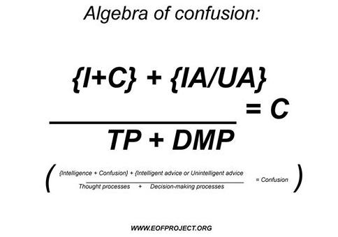 ALGEBRA OF CONFUSION