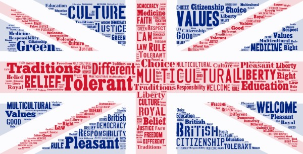 Fundamental British Values within the Early Years