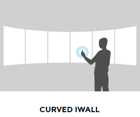 Curved Wall Interactive Screen South Africa