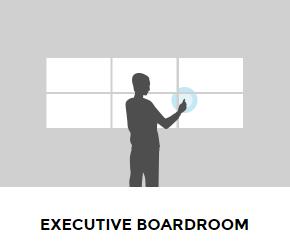 Executive Boardroom Interactive Screen South Africa