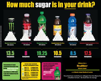 https://www.extendbar.com/media/wysiwyg/how-much-sugar1.jpg