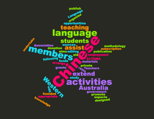 Building Chinese Language Capacity in Australia