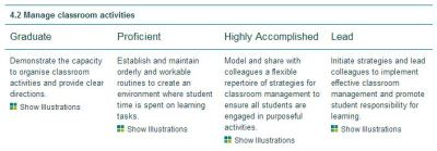 4.2 Manage classroom activities