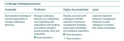 4.3 Manage challenging behaviour