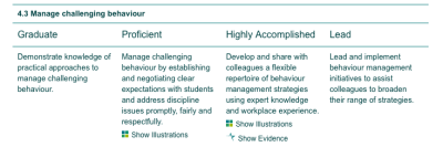4.3 Manage challenging behaviour