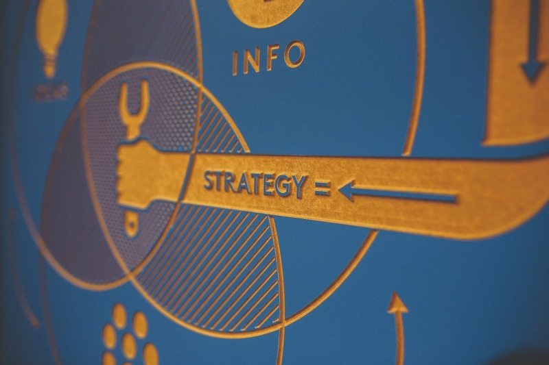 Marketing Content Strategy