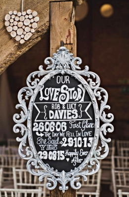 Personalised chalk board