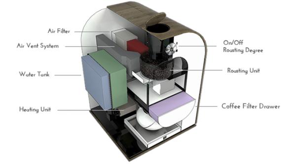 World's first roast-grind-brew coffee machine
