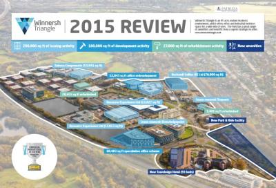 Patrizia UK forecasts more success at Winnersh Triangle