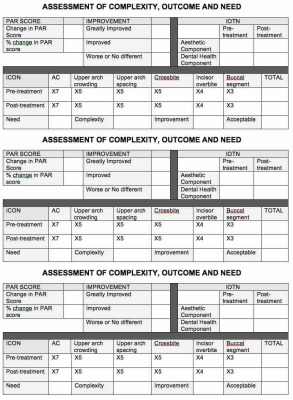 Complexity, Outcome  and Need sheet
