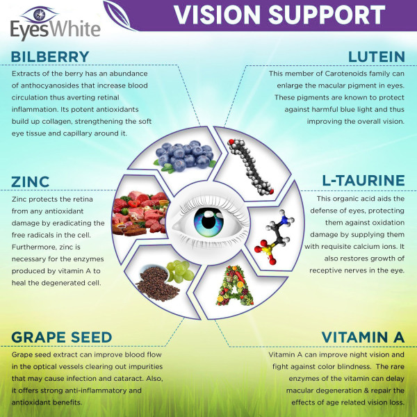 Eyes White - Eye Whitening - Eye Beauty, Whiten Sclera, White Eyes, Selenium, Lutein, Rutin, Bilberry, Eyebright, Grape Seed Extract, Zeaxanthin, Lycopene, Vision Support, Eye Health, Eye Supplement.