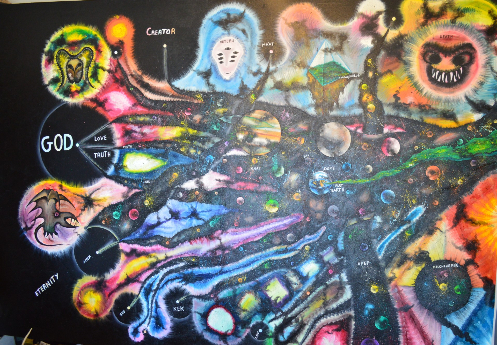 Part 1 - The Multidimensional Universe