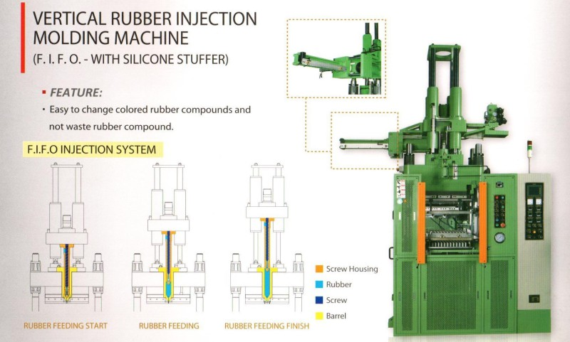 new hydraulic press, rubber injection molding machine, rubber, compound, injection system