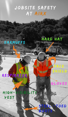 Dress for Safety at the Jobsite