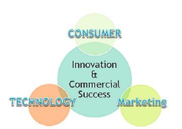 R&D Franchise Product Research (FPR) Key Elements & Role Discussion