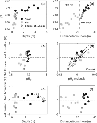 New paper on field studies and mechanisms