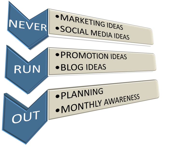 marketing idea. Planning, promotion ideas