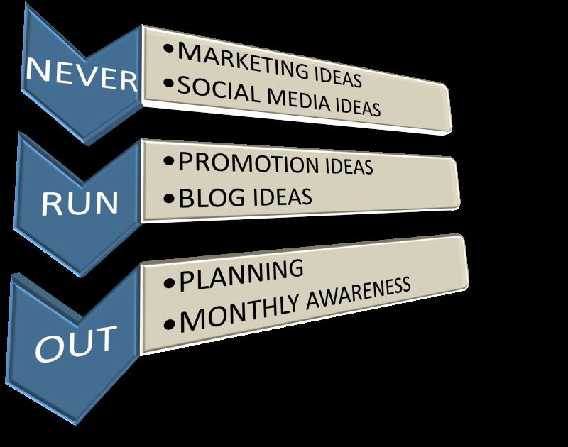 marketing idea. Planning, promotion ideas